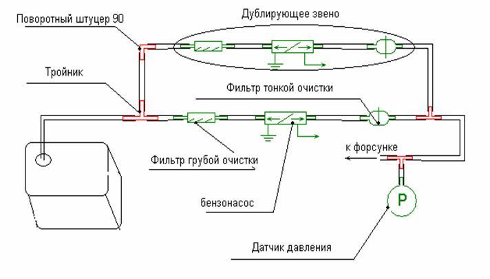 Схема дублирования топливной